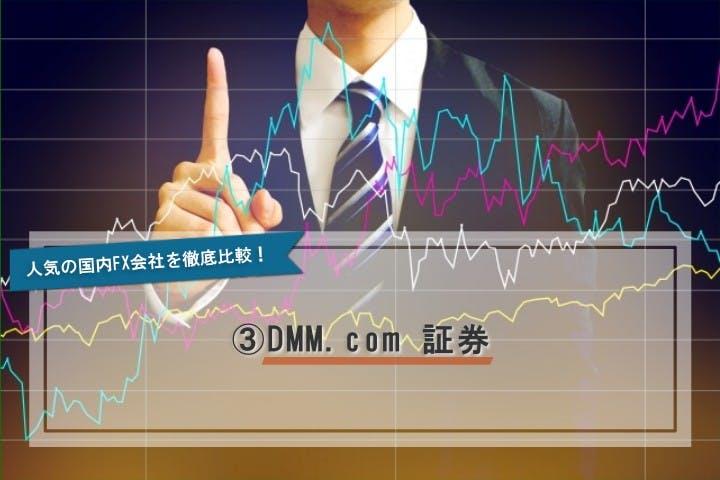 ③DMM.com 証券